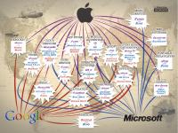 Google v Microsoft v Apple