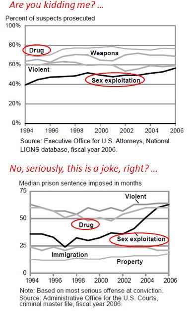 Weak Sex Exploitation Penalties Free Sex Movies Mature Porn Tube