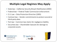 multiple legal regimes
