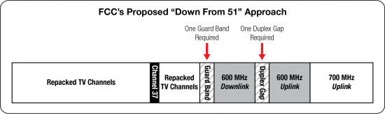 600 MHz-51 down v2