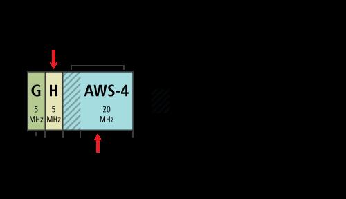 H-block-AWS-4-10-03-13-v2